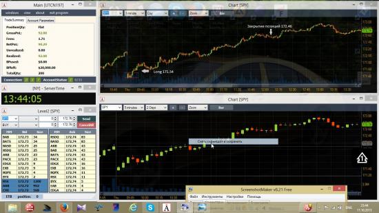 Вчерашни трейдинг на NYSE