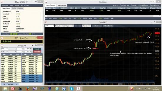 Торговля на NYSE 18.10.2013