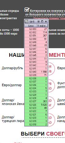 летальный FOREX на Московской Бирже