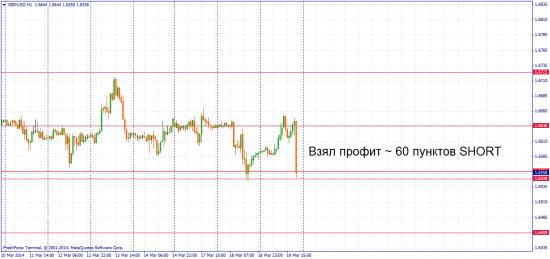 Кто не успел тот опоздал))) EUR/USD и GBP/USD просто свалились!