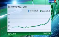 Украина рассчитывает на кредит, размер которого вдвое превышает золотовалютные запасы страны.