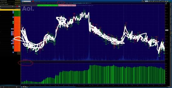 Реалии фондового рынка - о чем не договаривают учителя...