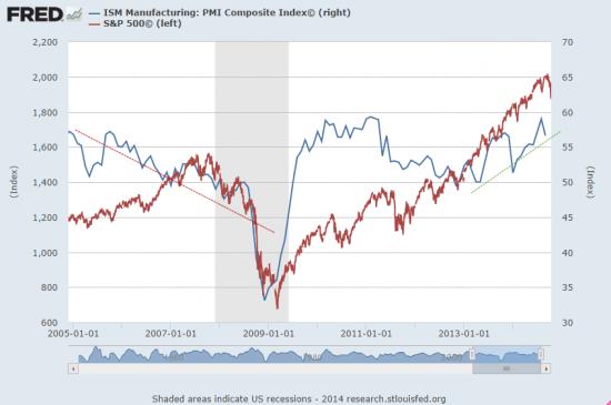 Анализ ситуации в рынке