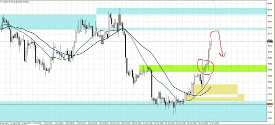 Шарик сдулся? Евро летит вниз, фунт пока стоит. Что дальше?