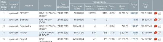 +1000% на ЛЧИ - ЛЕГКО !!!
