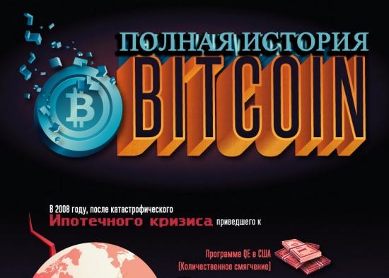 Инфографика - История Bitcoin