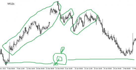 Евро и рыночные модели: разворот будет долгим