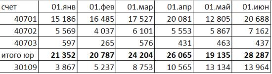 Бэнкинг по-русски: Стресс-тест банковской Империи г-на Мотылева...