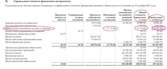 Бэнкинг по-русски: ПИФы Уралсиба ???