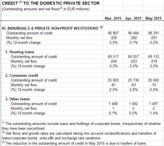 Бэнкинг по-гречески: Банковская система Греции, пассивная часть, статистика....