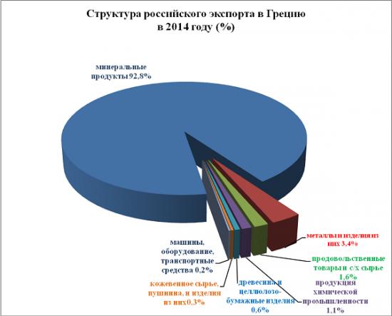 Бэнкинг по-гречески: вклады, ячейки и пустые банкоматы....