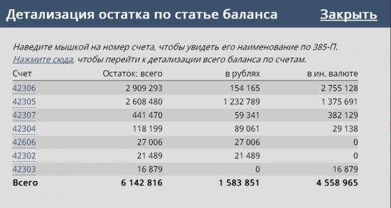 Бэнкинг по-русски: в АМБ-банке под страховку подпало не более 3.5% вкладов ??? или АСВ начинает выплаты по Мотылю...
