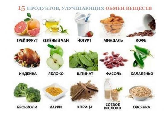 """Диетинг по-русски: результат за 9 месяцев """"санаторного режима""""..."""