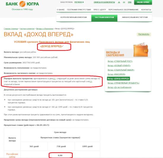 """Бэнкинг по-русски: ЮГРА, весенние """"обострения"""" продолжение истории..."""