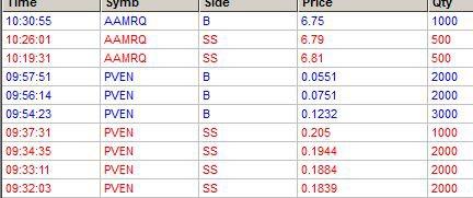 Trades OTC for October 28