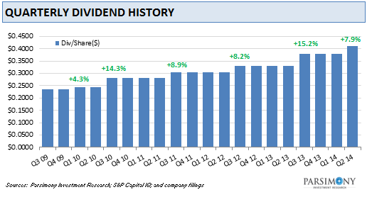 Ford — кратковременный кризис или долгосрочное падение? GE активнее идет в финансы. Baxter объединяется с Gambro и прочие идеи для инвестиций в американские акции