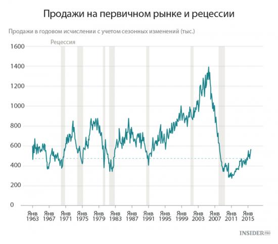 Главные экономические события предстоящей недели