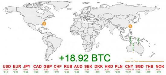 Исторический прорыв Bitcoin