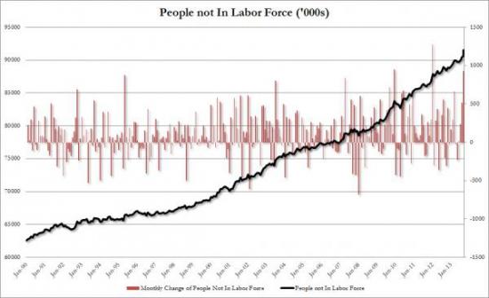 Адская иллюзия улучшений на рынке труда