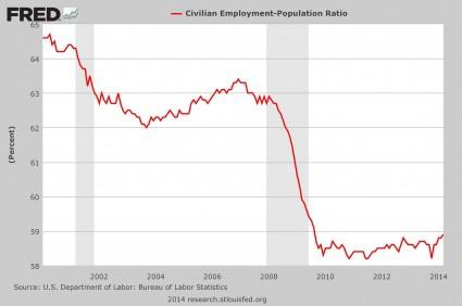 Когда безработица падает вместе с «работицей»