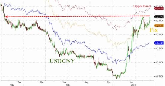 Куда приведут Китай плохие долги?