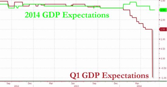Пятничный юмор — британские проститутки и ВВП, американская метеоэкономика...