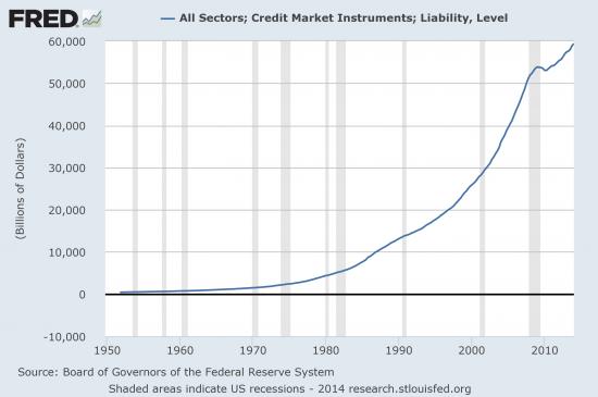 Долг Америки — почти $60 трлн