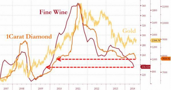 Сознание китайских богачей претерпевает масштабные метаморфозы