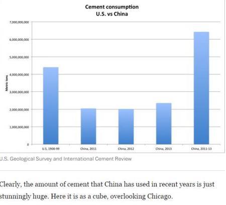 Забавный факт про китайский размах, который не переплюнуть