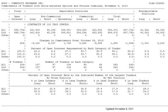 GOLD Отчет от 08.11.2013г. Разбор позиций участников рынка (продолжение вчерашнего топика).