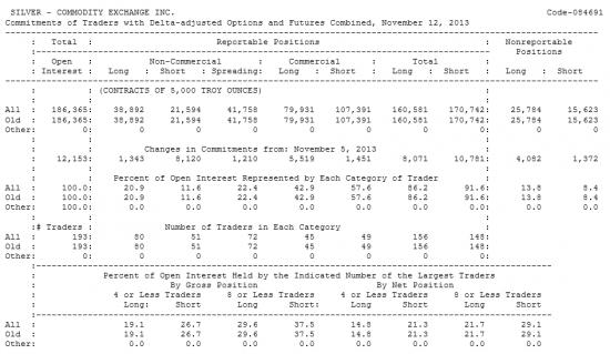 SILVER Отчет от 15.11.2013г. (по состоянию на 12.11.2013г.)