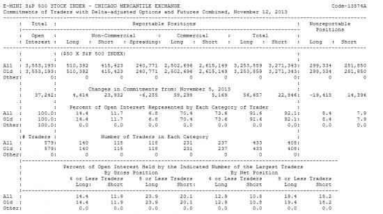 E-MINI S&P500 Отчет от 15.11.2013г. (по состоянию на 12.11.2013г.)