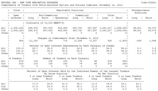 NATURAL GAS Отчет от 15.11.2013г. (по состоянию на 12.11.2013г.)