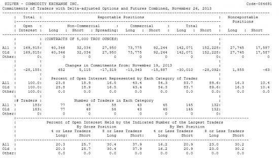 SILVER Отчет от 02.12.2013г. (по состоянию на 26.11.2013г.)