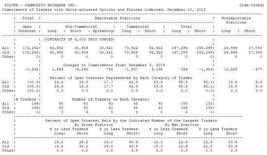 SILVER Отчет от 13.12.2013г. (по состоянию на 10.12.2013г.)