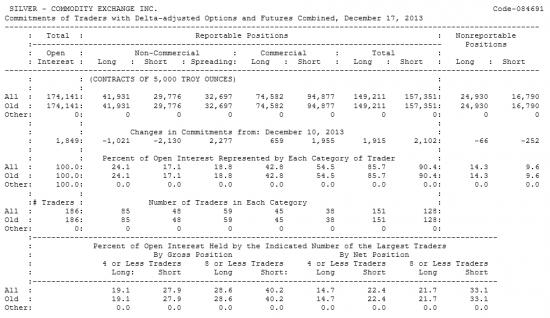 SILVER Отчет от 20.12.2013г. (по состоянию на 17.12.2013г.)