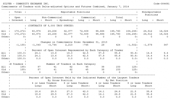 SILVER Отчет от 10.01.2014г. (по состоянию на 07.01.2014г.)