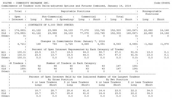 SILVER Отчет от 17.01.2014г. (по состоянию на 14.01.2014г.)