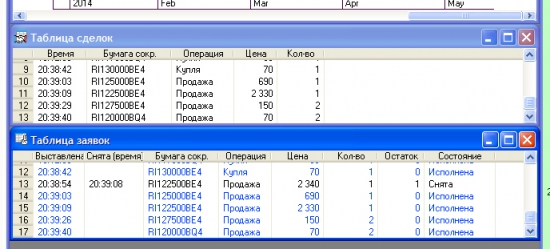 Конец мая))))