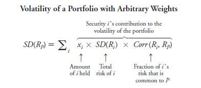 Вопрос на компетентность Шадрину и прочим инвесторам!