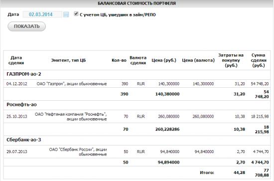 В связи с Украиной** буду пересиживать свои копейки минимум года три :) Завтра погружение :)