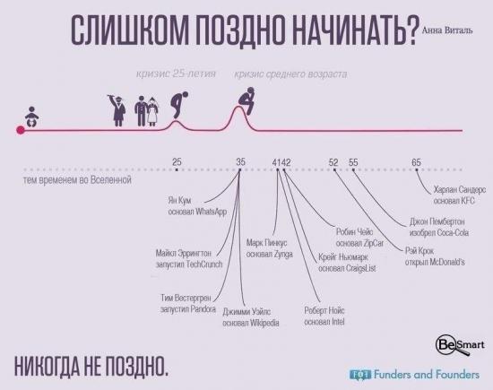 У многих из нас еще есть шансы)))