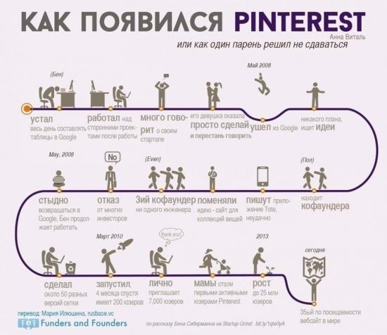 много воплей о том, что при таких высоких кредитных ставках бизнес в России умрет...