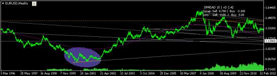 евро-бакс