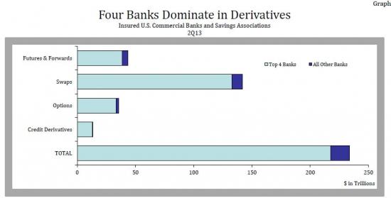 Какая разница сколько в мире банков, когда...