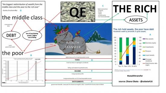 QE - программа великого перераспределения богатства...
