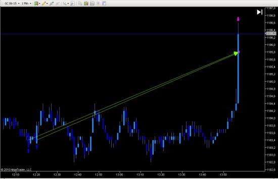 Золото, +1,18%