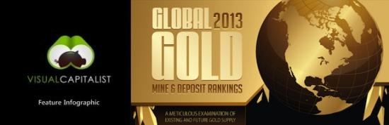 Инфографика по золоту. Часть 2.