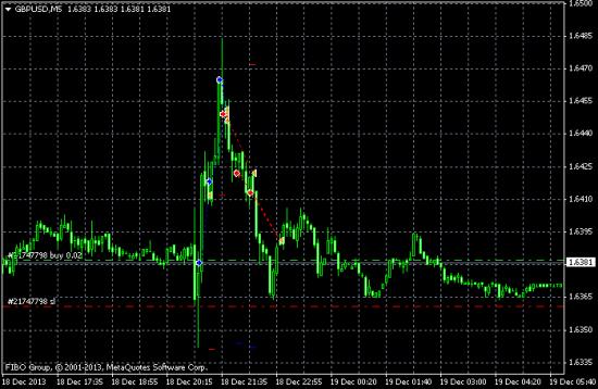 Разбор сделок GBP/USD