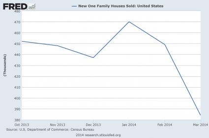 США: Отсчет месяцев перед коллапсом?